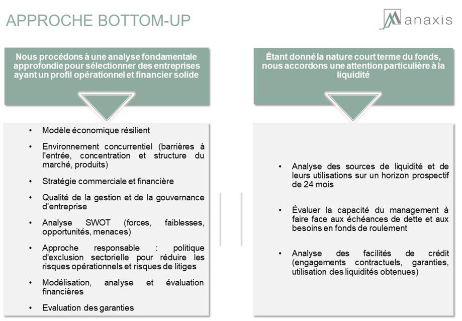 ANAXIS - Process bottom up des fonds short duration