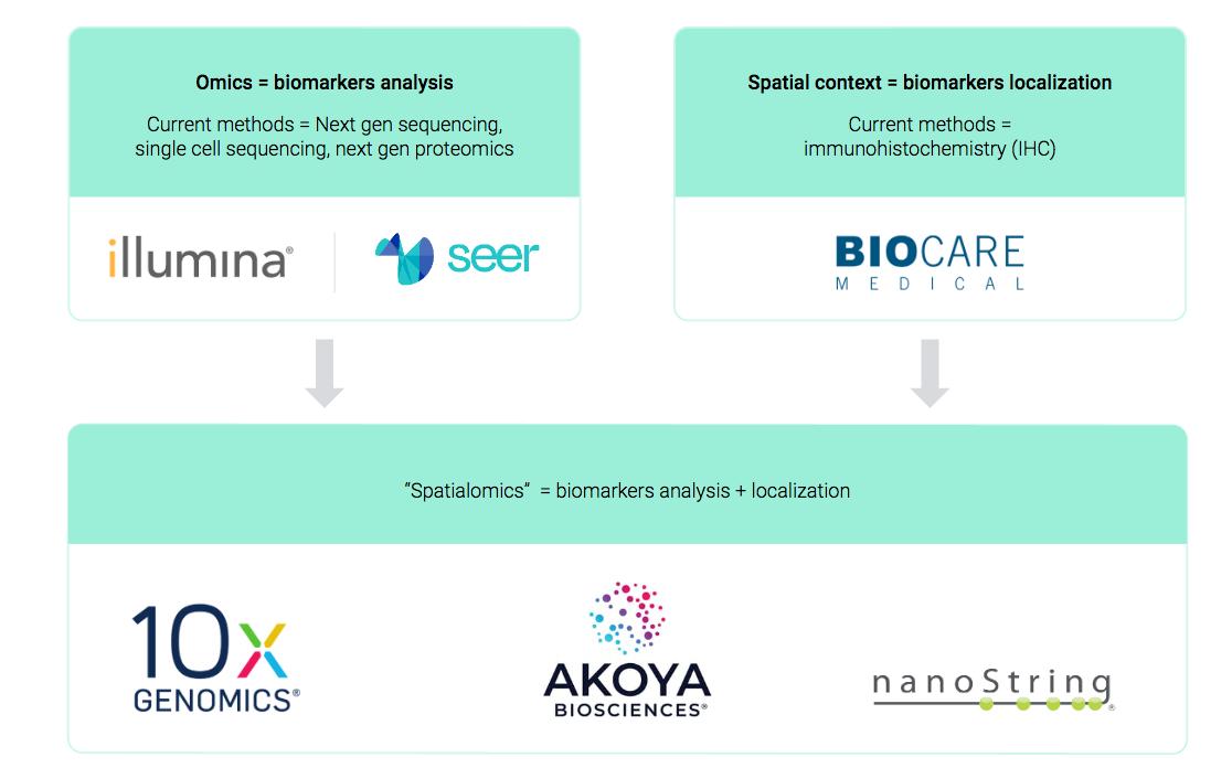 2021-08-02-atonra-compagnies-de-biotechnologie