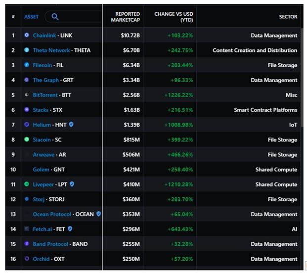 2021.08.10.FlowBank liste token