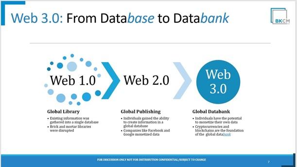 2021.08.10.FlowBank web 3.0