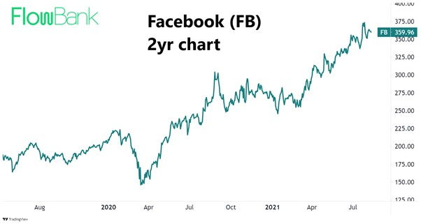 2021.08.12.facebook 7