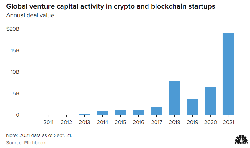 2021.09.29.FlowBank crypto venture capital