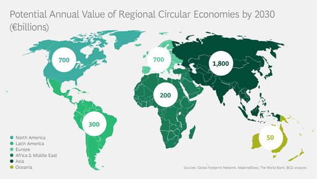 2021.10.11.Mandarine économie circulaire